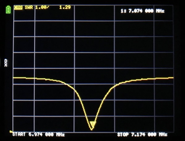 nanoVNA loop tuning